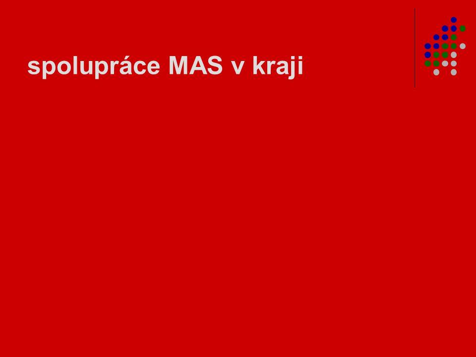 spolupráce MAS v kraji