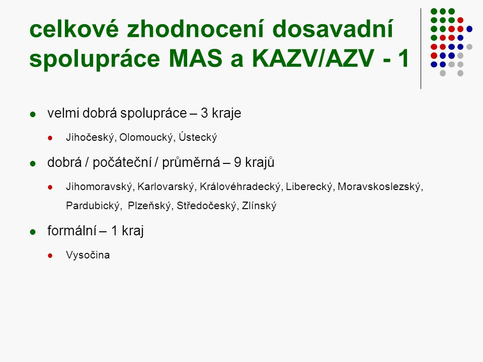 celkové zhodnocení dosavadní spolupráce MAS a KAZV/AZV - 1  velmi dobrá spolupráce – 3 kraje  Jihočeský, Olomoucký, Ústecký  dobrá / počáteční / průměrná – 9 krajů  Jihomoravský, Karlovarský, Královéhradecký, Liberecký, Moravskoslezský, Pardubický, Plzeňský, Středočeský, Zlínský  formální – 1 kraj  Vysočina
