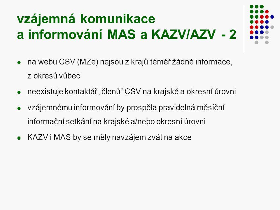 """vzájemná komunikace a informování MAS a KAZV/AZV - 2  na webu CSV (MZe) nejsou z krajů téměř žádné informace, z okresů vůbec  neexistuje kontaktář """"členů CSV na krajské a okresní úrovni  vzájemnému informování by prospěla pravidelná měsíční informační setkání na krajské a/nebo okresní úrovni  KAZV i MAS by se měly navzájem zvát na akce"""