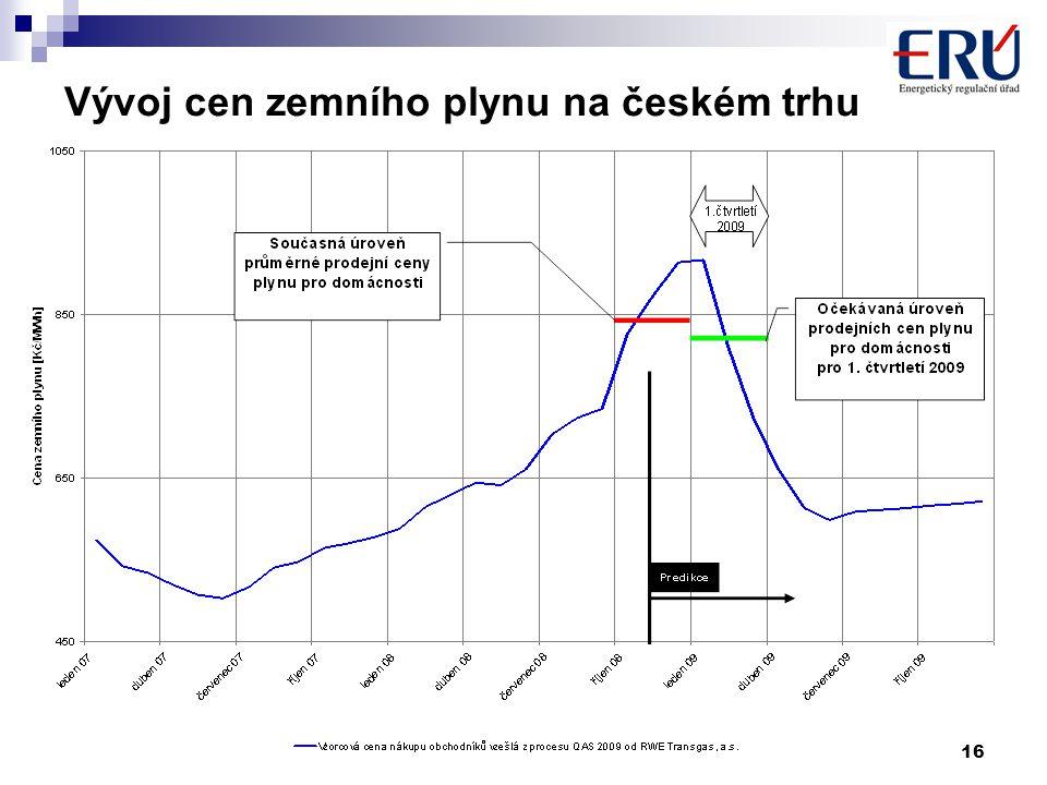 16 Vývoj cen zemního plynu na českém trhu