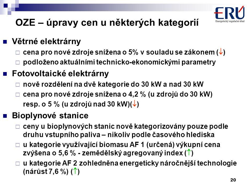 20  Větrné elektrárny  cena pro nové zdroje snížena o 5% v souladu se zákonem (  )  podloženo aktuálními technicko-ekonomickými parametry  Fotovo