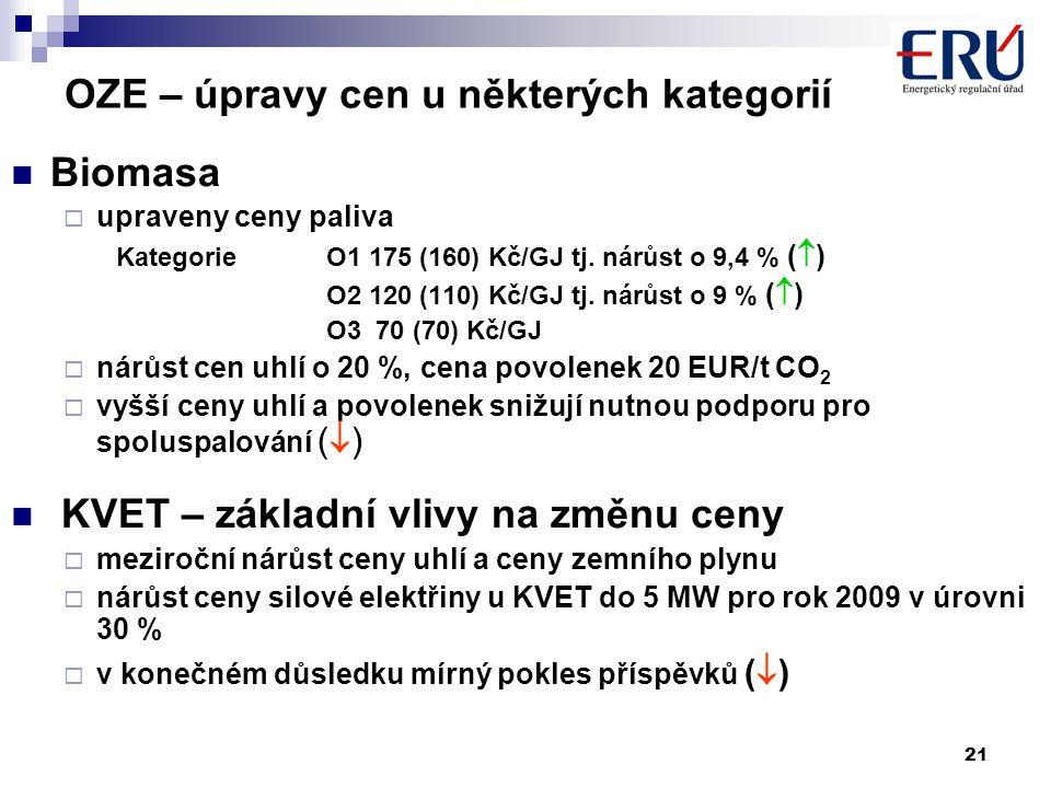 21  Biomasa  upraveny ceny paliva Kategorie O1 175 (160) Kč/GJ tj. nárůst o 9,4 % (  ) O2 120 (110) Kč/GJ tj. nárůst o 9 % (  ) O3 70 (70) Kč/GJ 