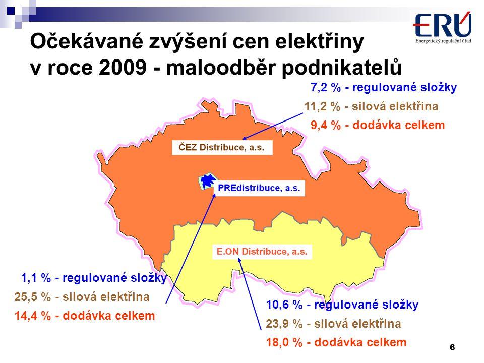 6 7,2 % - regulované složky 11,2 % - silová elektřina 9,4 % - dodávka celkem 10,6 % - regulované složky 23,9 % - silová elektřina 18,0 % - dodávka celkem 1,1 % - regulované složky 25,5 % - silová elektřina 14,4 % - dodávka celkem Očekávané zvýšení cen elektřiny v roce 2009 - maloodběr podnikatelů