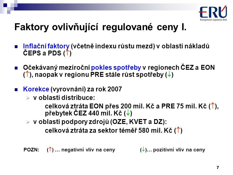 III. Podpora obnovitelných zdrojů energie pro rok 2009