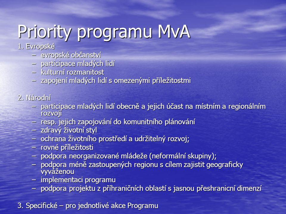 Priority programu MvA 1.
