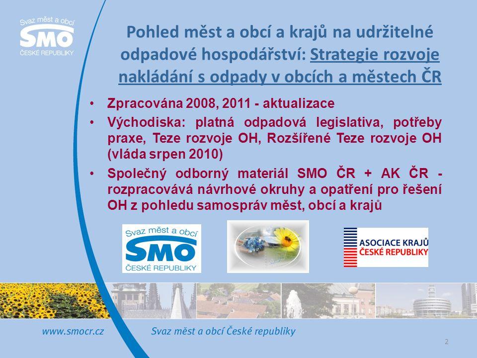 Stávající stav hospodaření s odpady v ČR •Neexistence jakékoliv dlouhodobé strategie rozvoje OH a s tím i chybějící strategická zařízení pro využití odpadů •Neustálé změny řešení i zásadních oblastí OH •Nefunkční ekonomické nástroje v OH •Roztříštěnost technicko-organizačního řešení OH (6,3 tis.