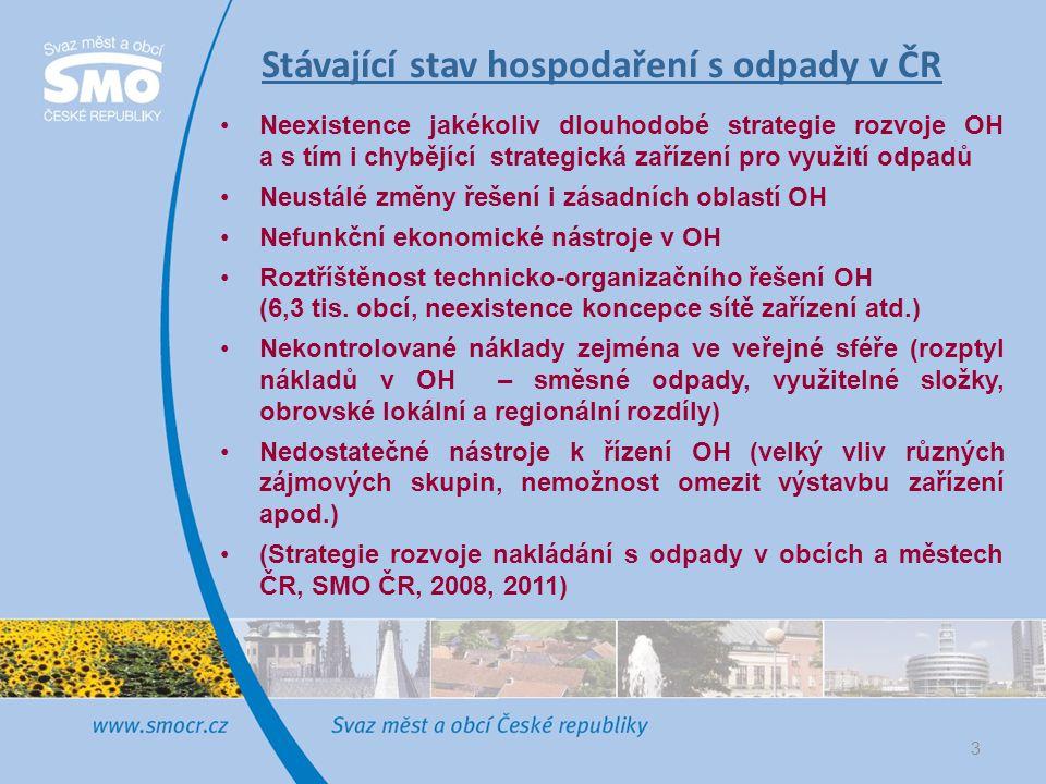 Stávající stav hospodaření s odpady v ČR •Neexistence jakékoliv dlouhodobé strategie rozvoje OH a s tím i chybějící strategická zařízení pro využití o