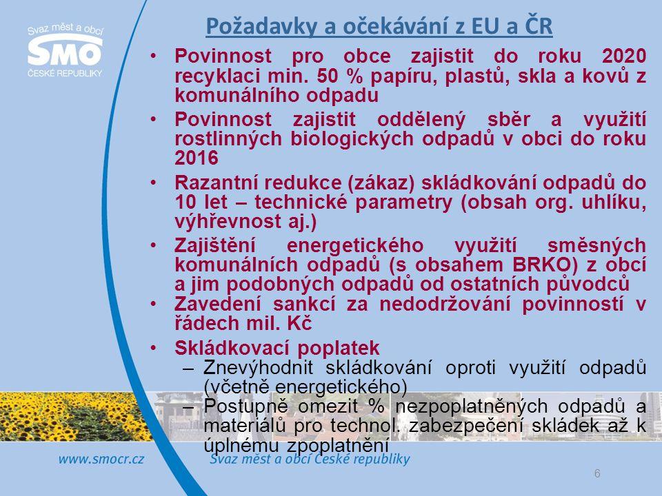 Požadavky a očekávání z EU a ČR •Povinnost pro obce zajistit do roku 2020 recyklaci min. 50 % papíru, plastů, skla a kovů z komunálního odpadu •Povinn