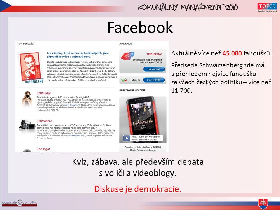 Facebook Kvíz, zábava, ale především debata s voliči a videoblogy.