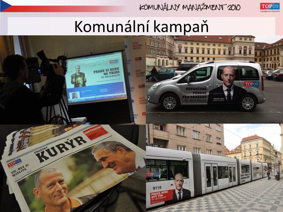 Komunální kampaň