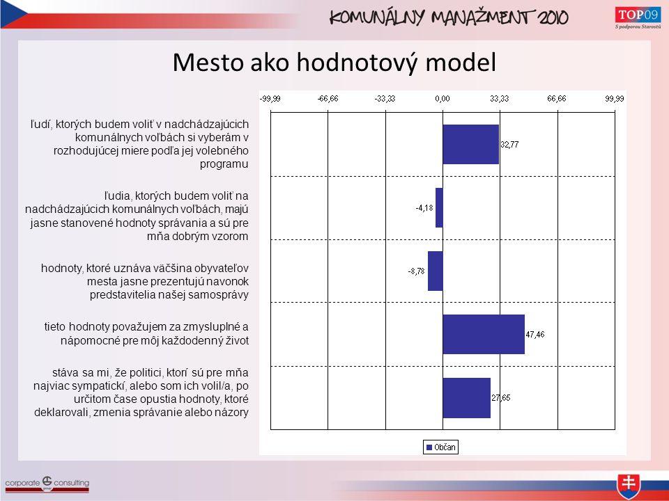 Reforma důchodového systému TOP 09 bude prosazovat etapovou transformaci penzijního systému k výkonnějšímu vícesložkovému systému.