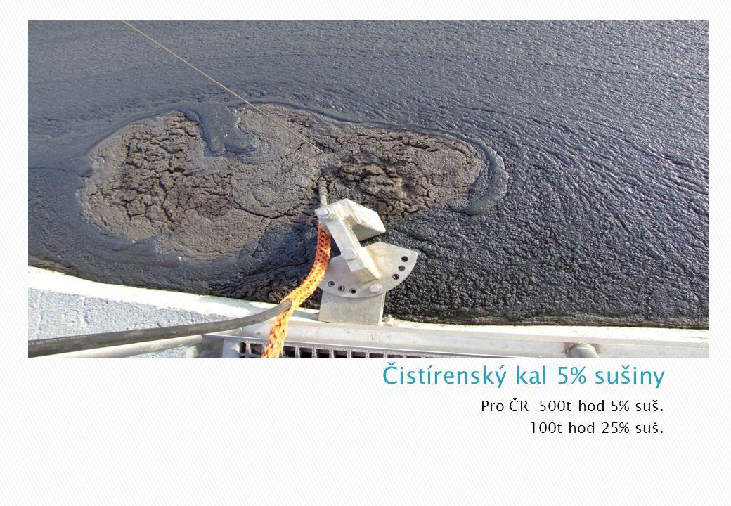 Pro ČR 500t hod 5% suš. 100t hod 25% suš.