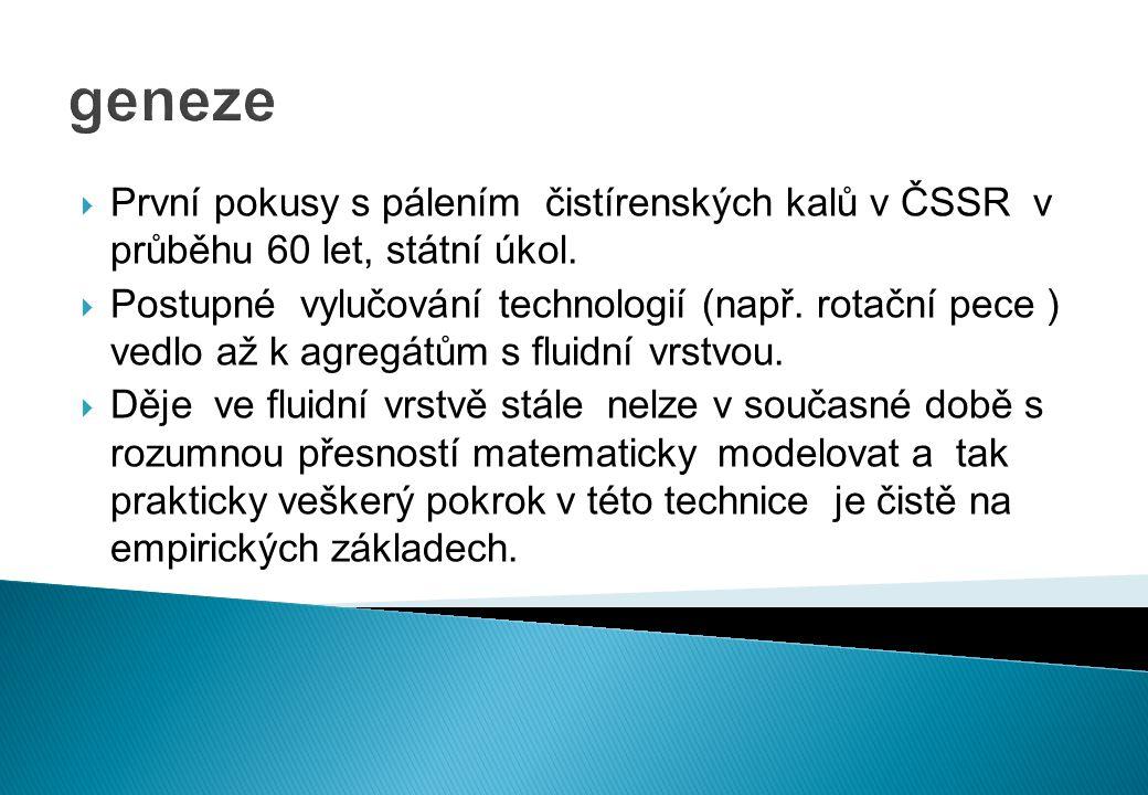 geneze  První pokusy s pálením čistírenských kalů v ČSSR v průběhu 60 let, státní úkol.
