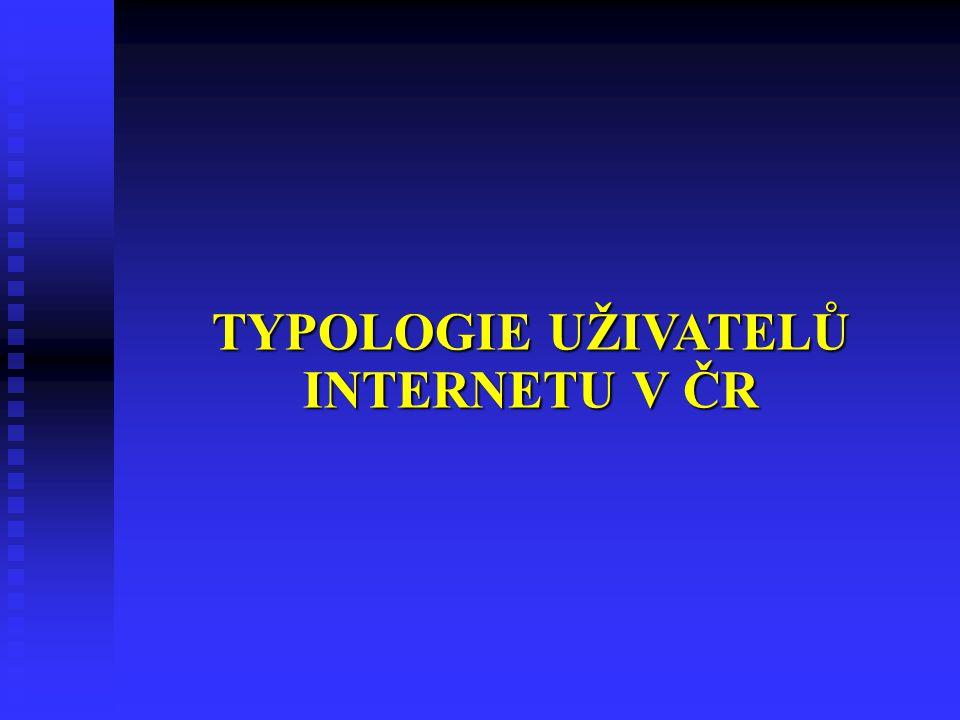 TYPOLOGIE UŽIVATELŮ INTERNETU V ČR