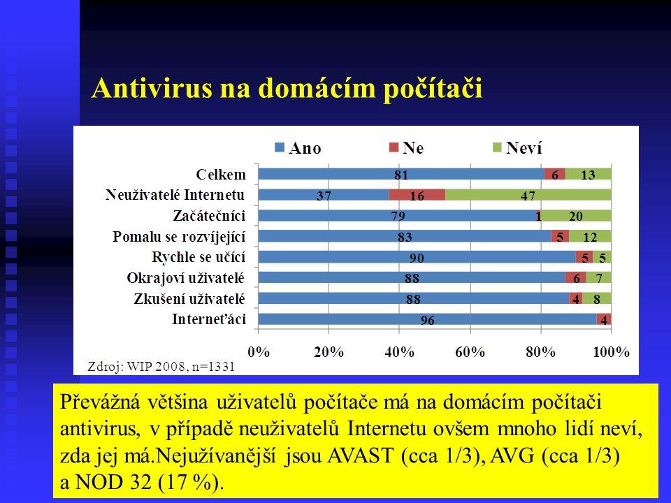 Antivirus na domácím počítači Převážná většina uživatelů počítače má na domácím počítači antivirus, v případě neuživatelů Internetu ovšem mnoho lidí neví, zda jej má.Nejužívanější jsou AVAST (cca 1/3), AVG (cca 1/3) a NOD 32 (17 %).