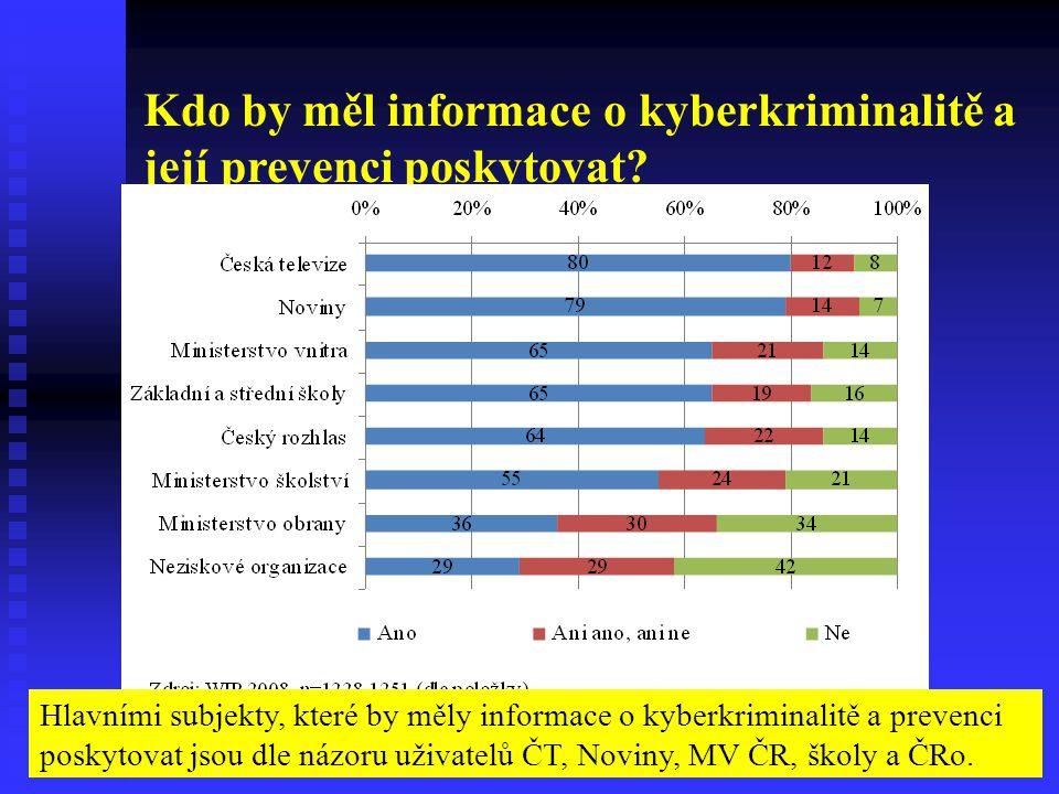 Kdo by měl informace o kyberkriminalitě a její prevenci poskytovat.