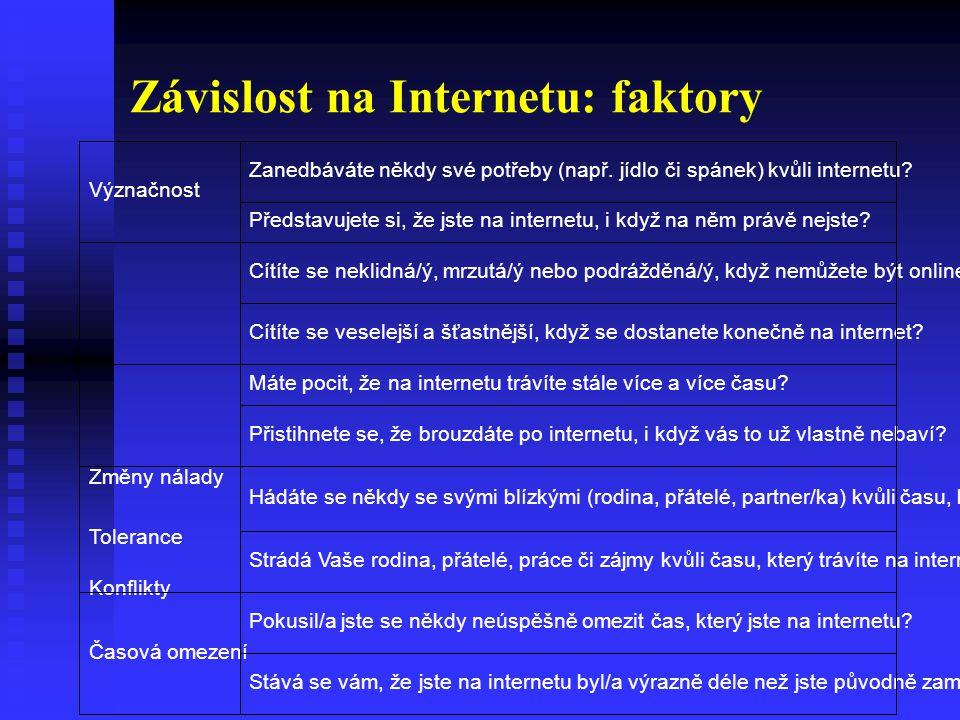 Závislost na Internetu: faktory Význačnost Zanedbáváte někdy své potřeby (např.