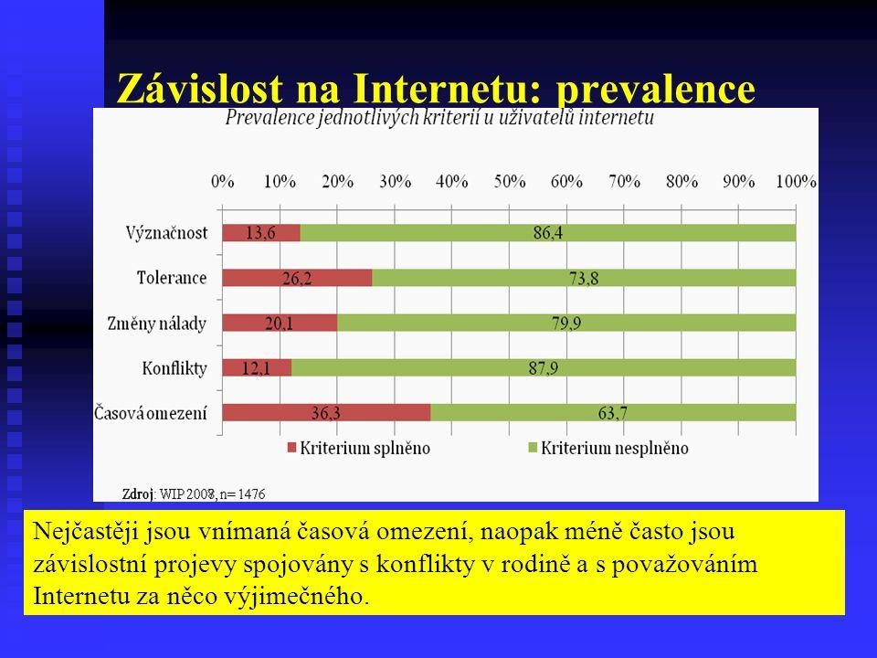 Závislost na Internetu: prevalence Nejčastěji jsou vnímaná časová omezení, naopak méně často jsou závislostní projevy spojovány s konflikty v rodině a s považováním Internetu za něco výjimečného.