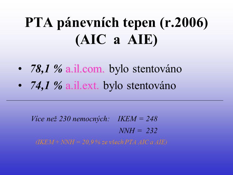 PTA pánevních tepen (r.2006) (AIC a AIE) a.il.com.