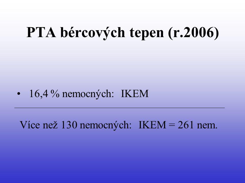 PTA bércových tepen (r.2006) • 16,4 % nemocných: IKEM Více než 130 nemocných: IKEM = 261 nem.