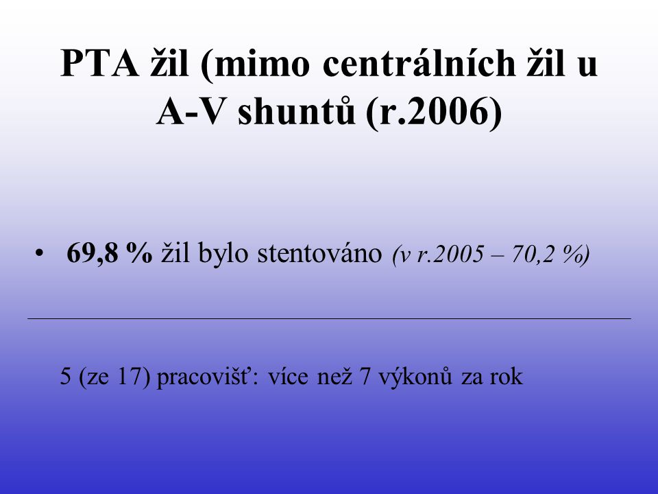 PTA žil (mimo centrálních žil u A-V shuntů (r.2006) • 69,8 % žil bylo stentováno (v r.2005 – 70,2 %) 5 (ze 17) pracovišť: více než 7 výkonů za rok