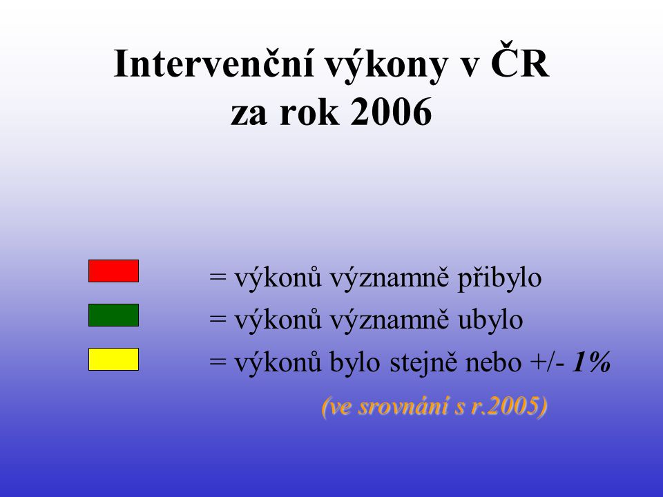 PTA viscerálních (nepárových) větví břišní aorty (r.2006) r.2005 = 18 nemocných, r.2006 = 23 nemocných • u 78,3 % nemocných – implantován stent (u 5 nem.