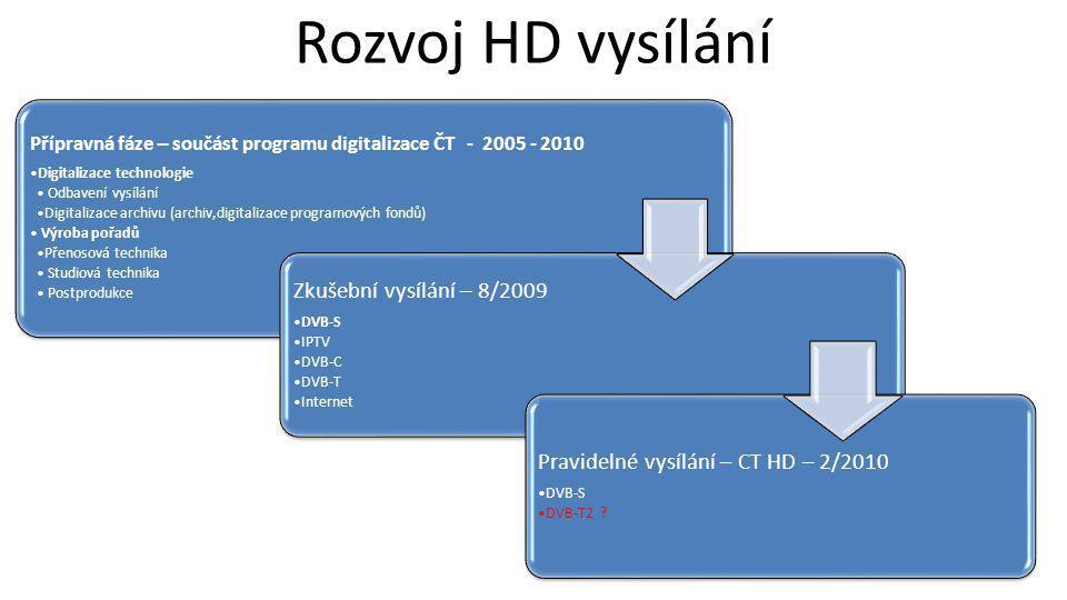 Rozvoj HD vysílání Přípravná fáze – součást programu digitalizace ČT - 2005 - 2010 •Digitalizace technologie • Odbavení vysílání •Digitalizace archivu