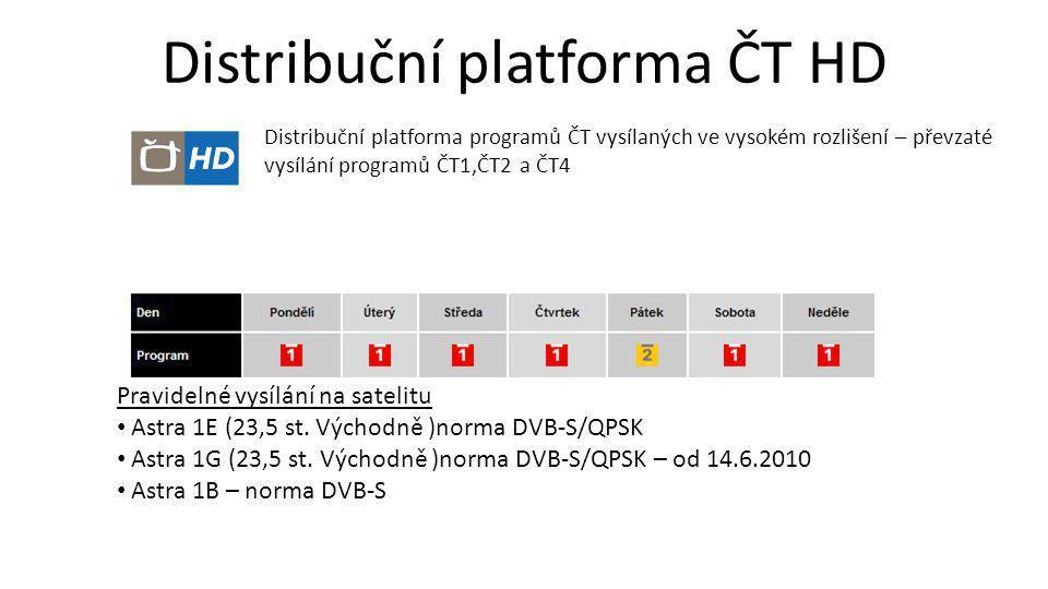 Distribuční platforma ČT HD Distribuční platforma programů ČT vysílaných ve vysokém rozlišení – převzaté vysílání programů ČT1,ČT2 a ČT4 Pravidelné vy