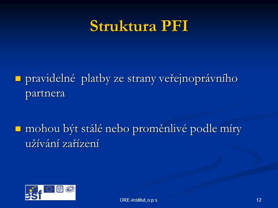 12ORE-institut, o.p.s. Struktura PFI  pravidelné platby ze strany veřejnoprávního partnera  mohou být stálé nebo proměnlivé podle míry užívání zaříz