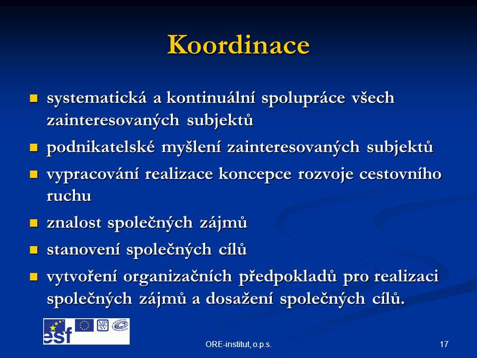 17ORE-institut, o.p.s. Koordinace  systematická a kontinuální spolupráce všech zainteresovaných subjektů  podnikatelské myšlení zainteresovaných sub