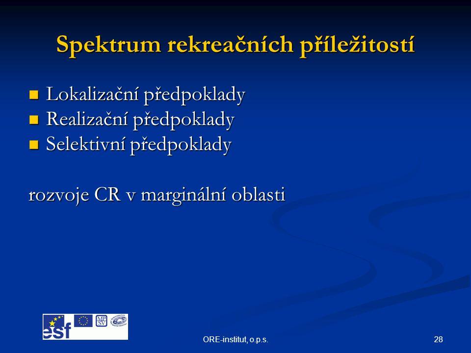 28ORE-institut, o.p.s. Spektrum rekreačních příležitostí  Lokalizační předpoklady  Realizační předpoklady  Selektivní předpoklady rozvoje CR v marg