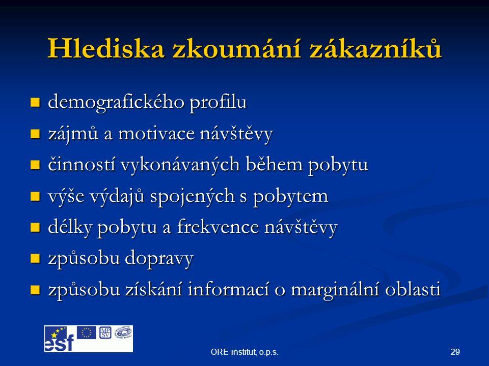 29ORE-institut, o.p.s. Hlediska zkoumání zákazníků  demografického profilu  zájmů a motivace návštěvy  činností vykonávaných během pobytu  výše vý