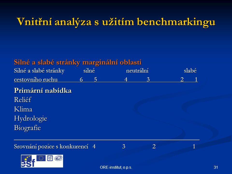 31ORE-institut, o.p.s. Vnitřní analýza s užitím benchmarkingu Silné a slabé stránky marginální oblasti Silné a slabé stránky silné neutrální slabé ces