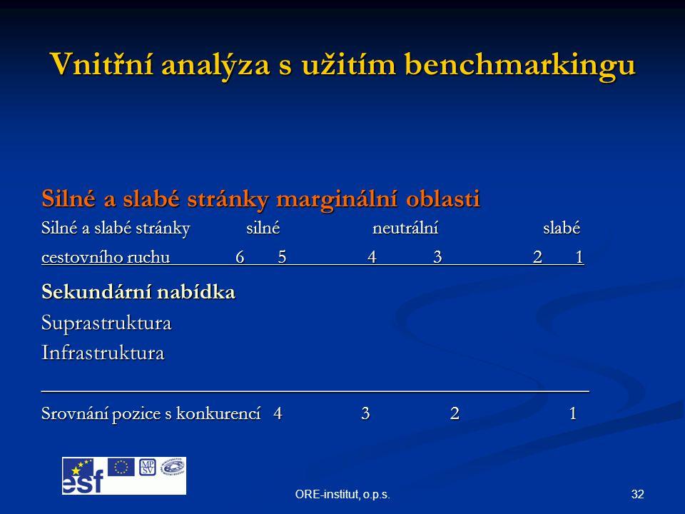 32ORE-institut, o.p.s. Vnitřní analýza s užitím benchmarkingu Silné a slabé stránky marginální oblasti Silné a slabé stránky silné neutrální slabé ces