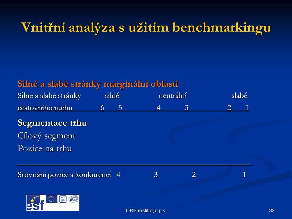 33ORE-institut, o.p.s. Vnitřní analýza s užitím benchmarkingu Silné a slabé stránky marginální oblasti Silné a slabé stránky silné neutrální slabé ces