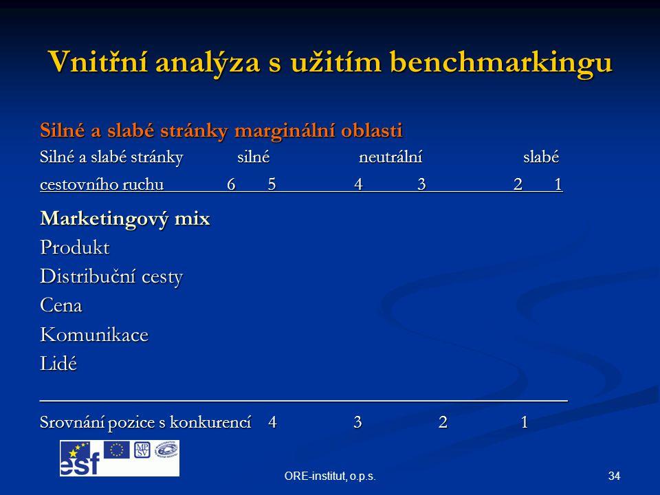 34ORE-institut, o.p.s. Vnitřní analýza s užitím benchmarkingu Silné a slabé stránky marginální oblasti Silné a slabé stránky silné neutrální slabé ces