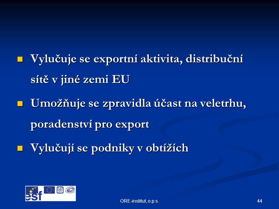 44ORE-institut, o.p.s.  Vylučuje se exportní aktivita, distribuční sítě v jiné zemi EU  Umožňuje se zpravidla účast na veletrhu, poradenství pro exp