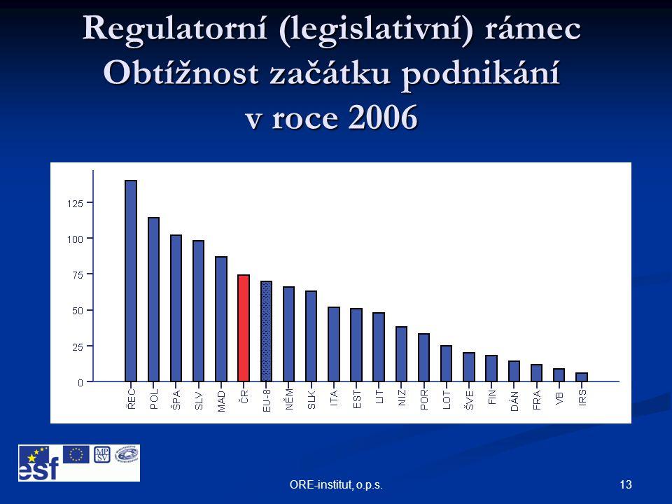 13ORE-institut, o.p.s. Regulatorní (legislativní) rámec Obtížnost začátku podnikání v roce 2006