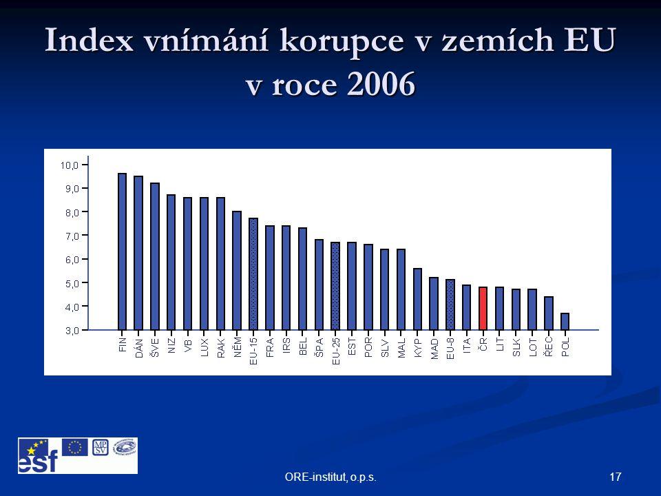 17ORE-institut, o.p.s. Index vnímání korupce v zemích EU v roce 2006