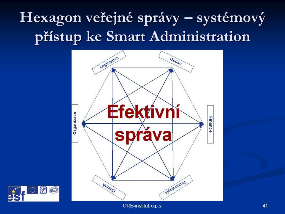 41ORE-institut, o.p.s. Hexagon veřejné správy – systémový přístup ke Smart Administration