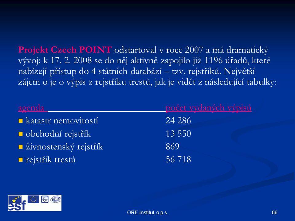 66ORE-institut, o.p.s. Projekt Czech POINT odstartoval v roce 2007 a má dramatický vývoj: k 17. 2. 2008 se do něj aktivně zapojilo již 1196 úřadů, kte