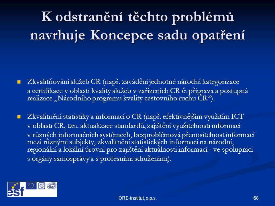 68ORE-institut, o.p.s. K odstranění těchto problémů navrhuje Koncepce sadu opatření   Zkvalitňování služeb CR (např. zavádění jednotné národní kateg