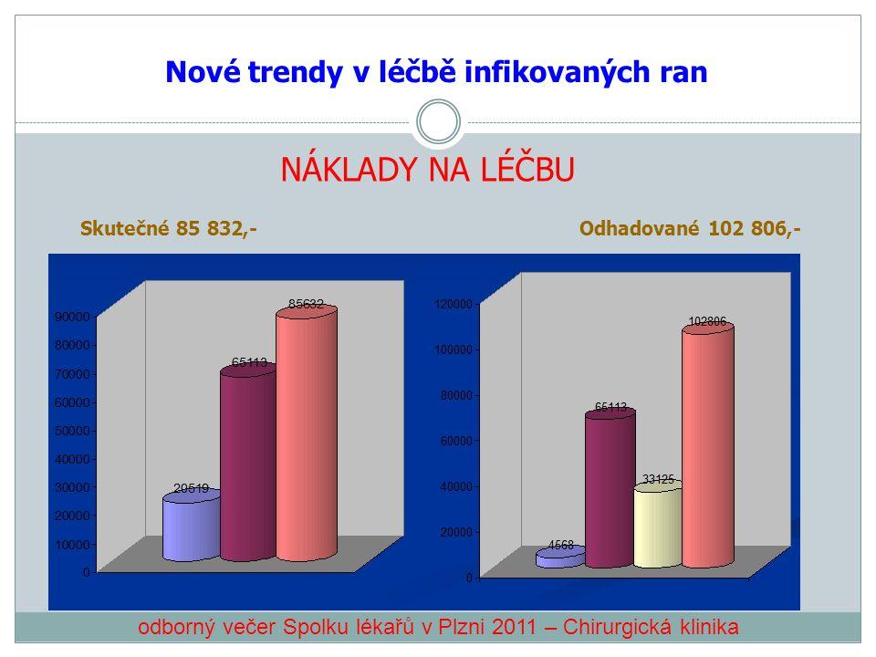 Nové trendy v léčbě infikovaných ran NÁKLADY NA LÉČBU Skutečné 85 832,-Odhadované 102 806,- odborný večer Spolku lékařů v Plzni 2011 – Chirurgická kli