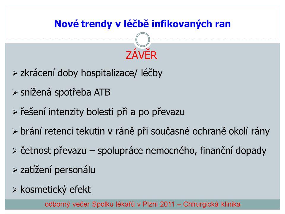 Nové trendy v léčbě infikovaných ran ZÁVĚR  zkrácení doby hospitalizace/ léčby  snížená spotřeba ATB  řešení intenzity bolesti při a po převazu  b