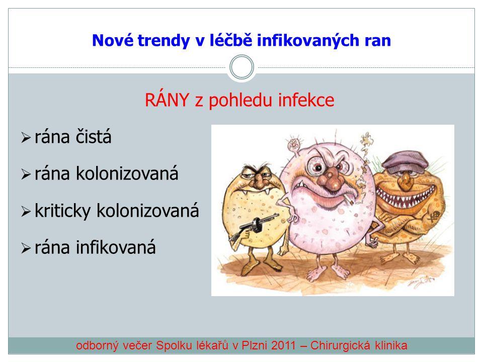 Nové trendy v léčbě infikovaných ran RÁNY z pohledu infekce  rána čistá  rána kolonizovaná  kriticky kolonizovaná  rána infikovaná odborný večer S