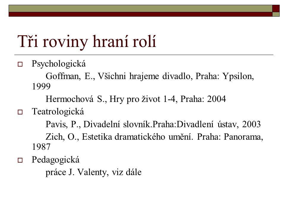 Tři roviny hraní rolí  Psychologická Goffman, E., Všichni hrajeme divadlo, Praha: Ypsilon, 1999 Hermochová S., Hry pro život 1-4, Praha: 2004  Teatr