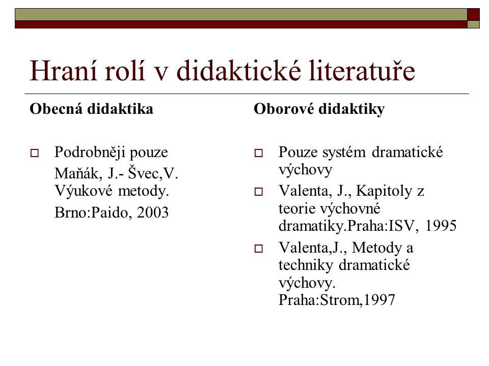 Hraní rolí v didaktické literatuře Obecná didaktika  Podrobněji pouze Maňák, J.- Švec,V. Výukové metody. Brno:Paido, 2003 Oborové didaktiky  Pouze s