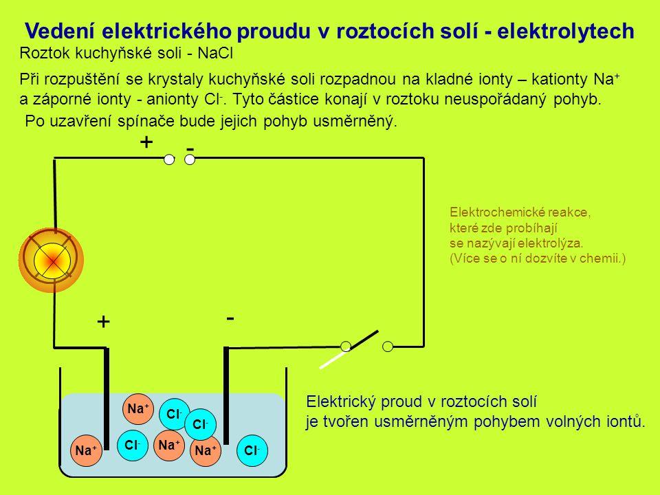- + Vedení elektrického proudu v roztocích solí - elektrolytech Roztok kuchyňské soli - NaCl Na + Cl - + - Na + Cl - Při rozpuštění se krystaly kuchyňské soli rozpadnou na kladné ionty – kationty Na + a záporné ionty - anionty Cl -.
