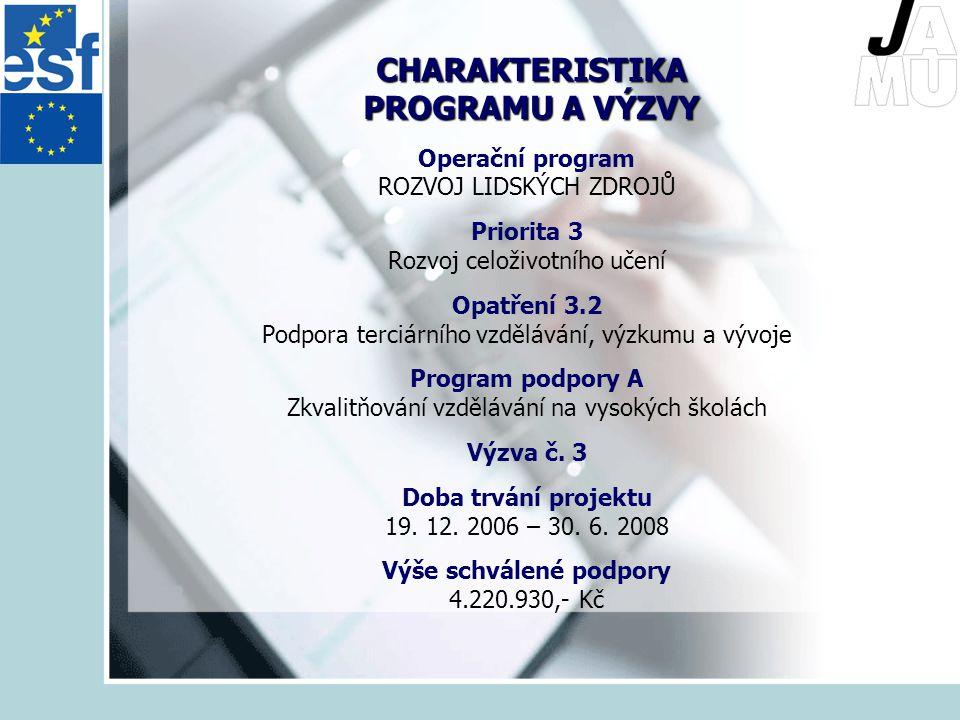 CHARAKTERISTIKA PROGRAMU A VÝZVY Operační program ROZVOJ LIDSKÝCH ZDROJŮ Priorita 3 Rozvoj celoživotního učení Opatření 3.2 Podpora terciárního vzdělávání, výzkumu a vývoje Program podpory A Zkvalitňování vzdělávání na vysokých školách Výzva č.