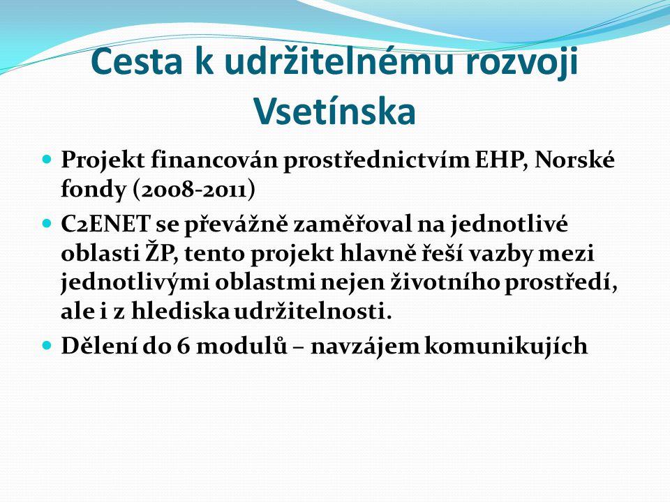 Cesta k udržitelnému rozvoji Vsetínska  Projekt financován prostřednictvím EHP, Norské fondy (2008-2011)  C2ENET se převážně zaměřoval na jednotlivé